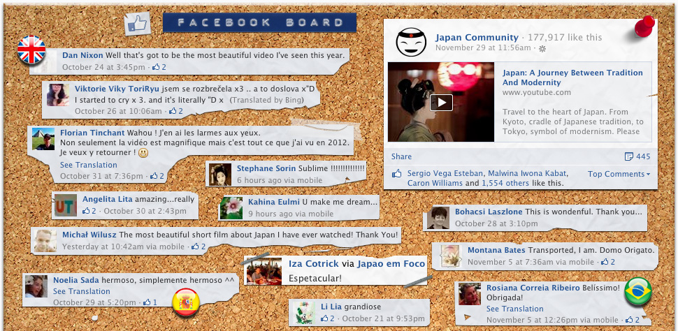 Facebook Fabulous Feedback Cork Board Collage Part 1